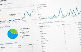 google web stats